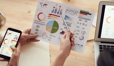 财务管理中的财务分析应该如何做?
